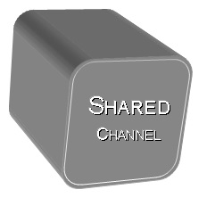 Shared Channel Building Block